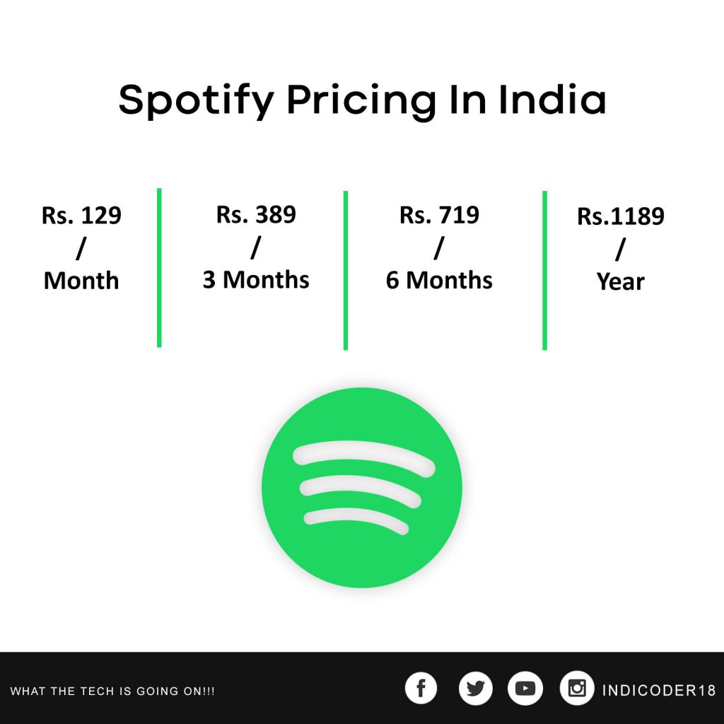 how to use spotify in india pricing plans